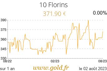 Cours 10 Florins