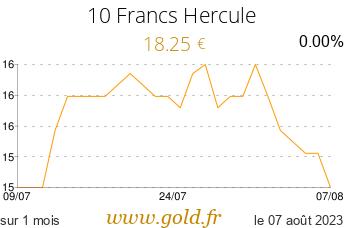 Cours 10 Francs Hercule