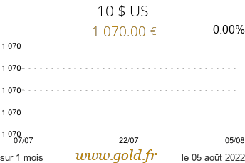 Cours 10 $ US