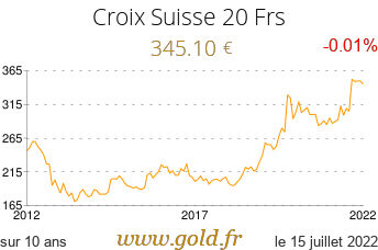 Cours Croix Suisse 20 Frs