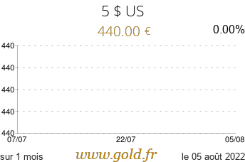 Cours 5 $ US