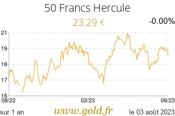 Cours 50 Francs Hercule