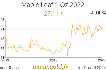 Cours Maple Leaf 1 Oz 2021