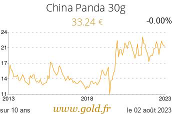 Cours China Panda 30 Grammes
