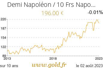 Cours Demi Napoléon