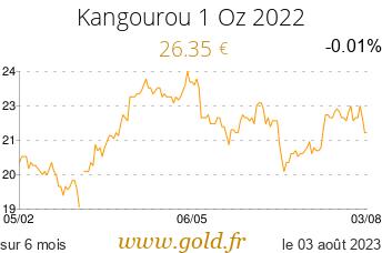 Cours Kangourou, 1 Oz