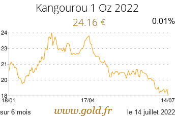 Cours Kangourou 1 Oz 2021