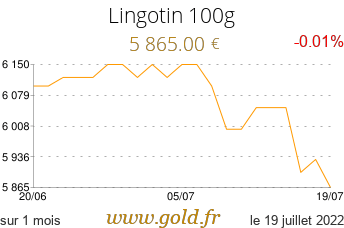 Cours Lingotin 100g