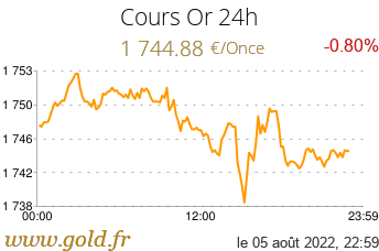 Cours Or 24h