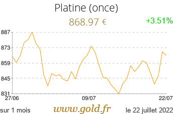 Cours Platine (once)