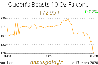Cours Queen's Beasts 10 Oz Falcon 2020