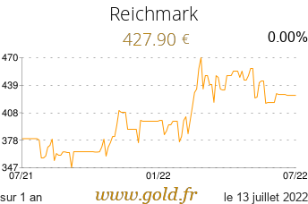 Cours Reichmark