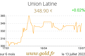 Cours Union Latine